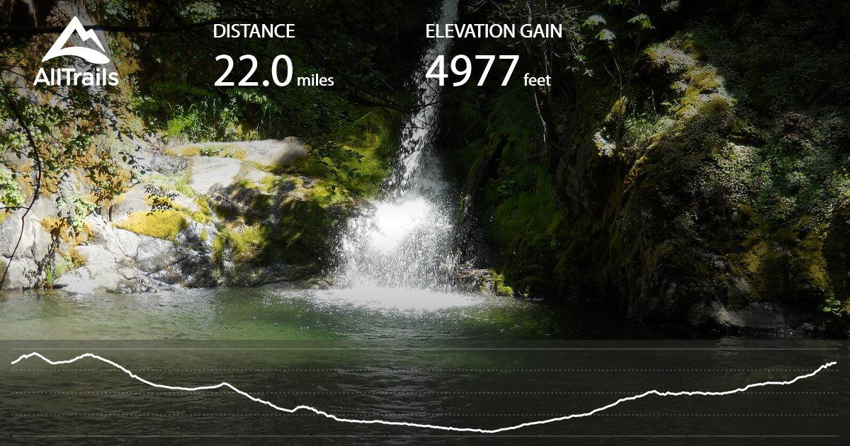 Pine Valley Miller Canyon Trail - California | AllTrails