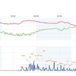 Wind Speed In Pine Valley Ca