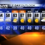 Pine Valley Ca 10 Day Weather Forecast