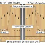 Ottawa Valley 5 Pin Bowling Association