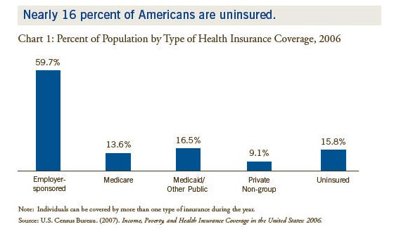 The Patient Protection and Affordable Care Act, PPACA (H ...